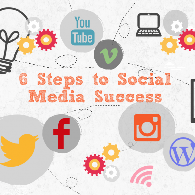 6 Steps To Social Media Success